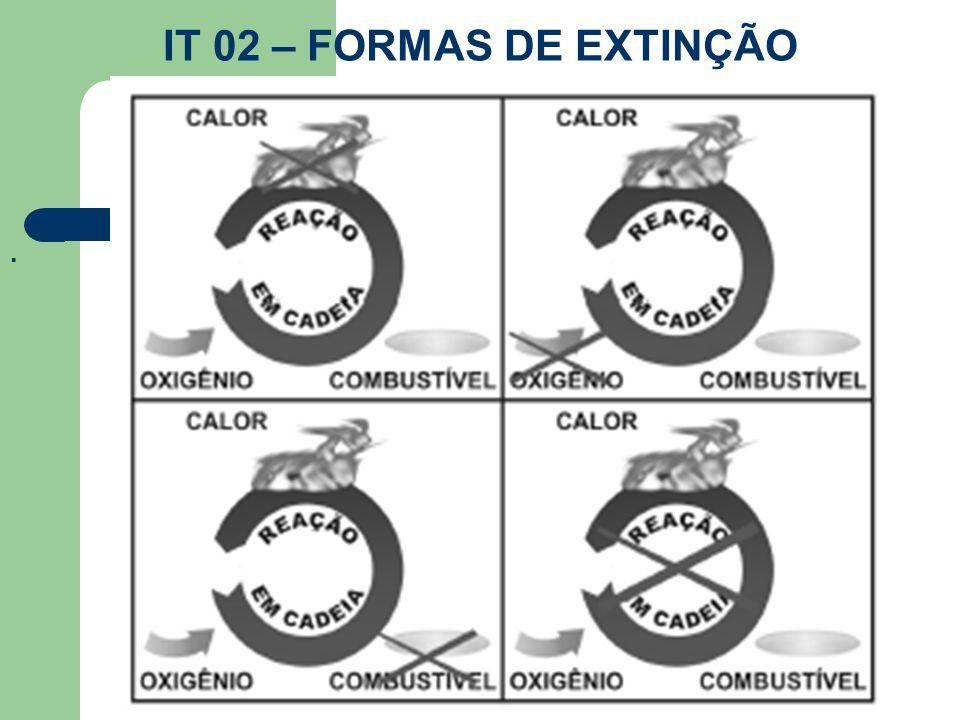IT 02 – FORMAS DE EXTINÇÃO .