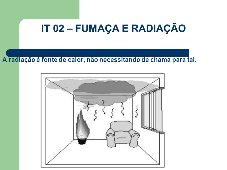 IT 02 – FUMAÇA E RADIAÇÃO A radiação é fonte de calor, não necessitando de chama para tal.