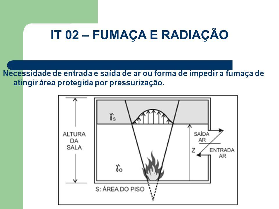 IT 02 – FUMAÇA E RADIAÇÃO Necessidade de entrada e saída de ar ou forma de impedir a fumaça de atingir área protegida por pressurização.