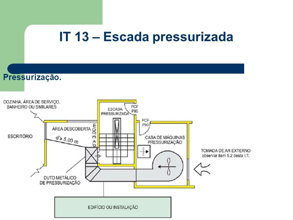 IT 13 – Escada pressurizada