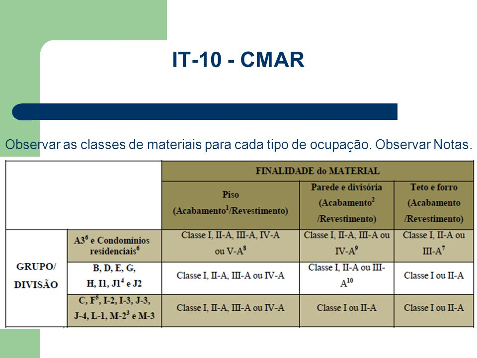 IT-10 - CMAR Observar as classes de materiais para cada tipo de ocupação. Observar Notas.