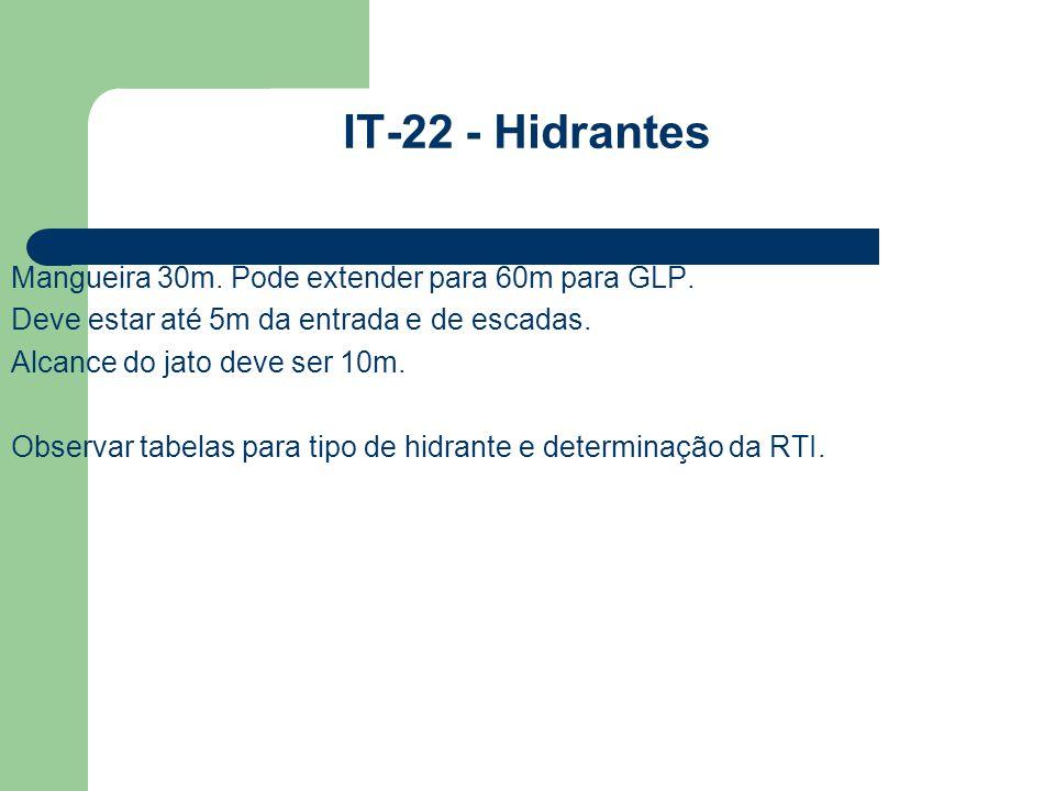 IT-22 - Hidrantes Mangueira 30m. Pode extender para 60m para GLP.