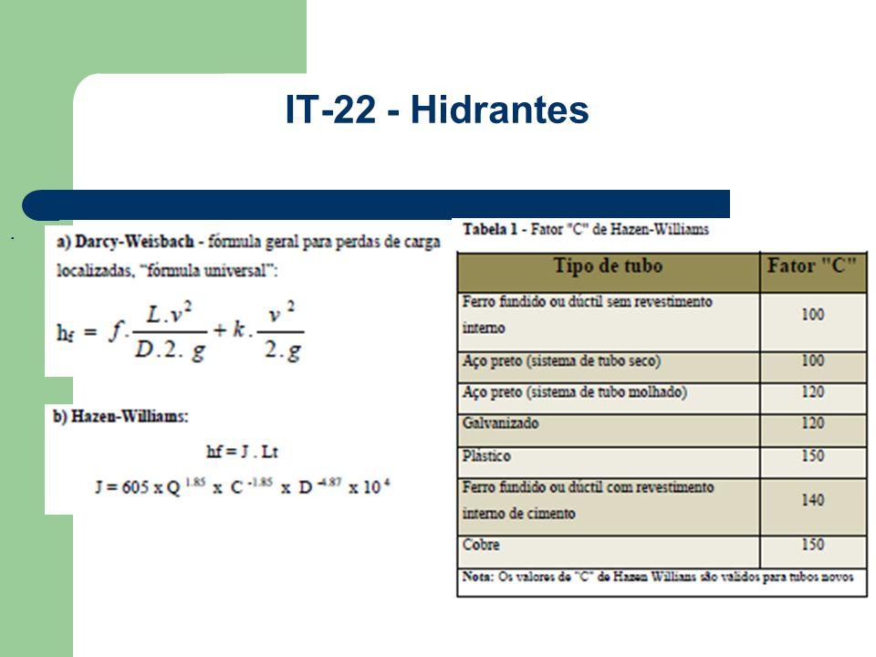 IT-22 - Hidrantes .