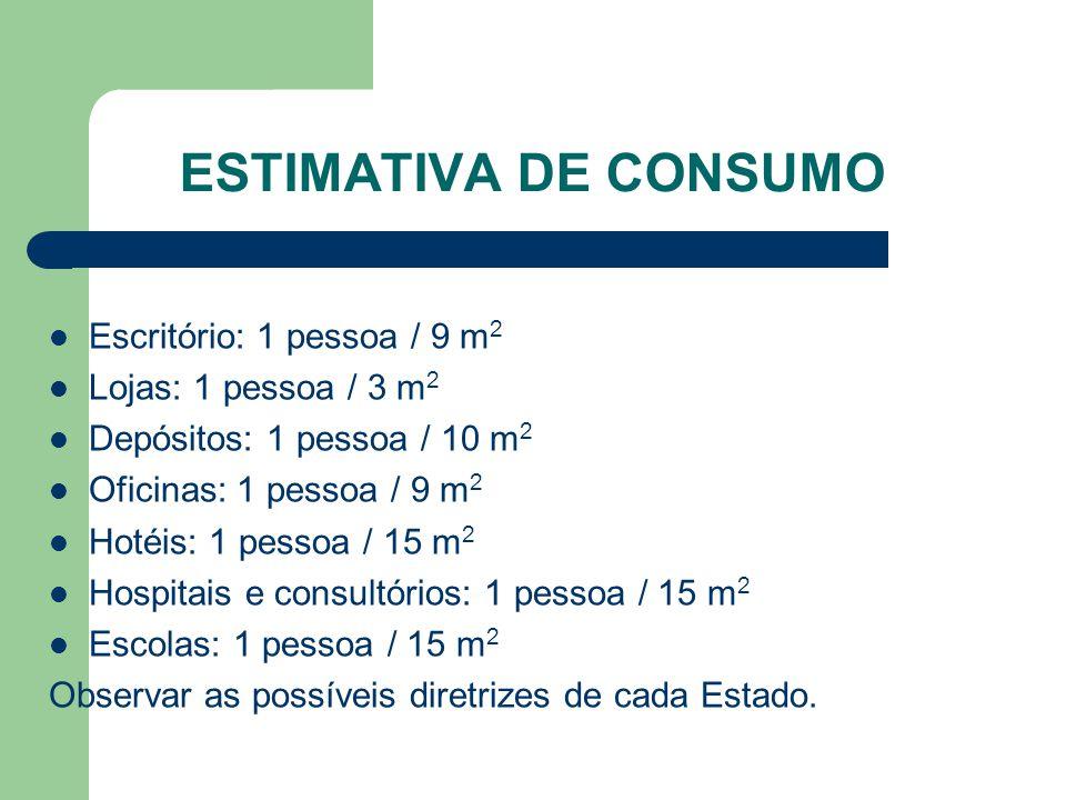 Estimativa de Consumo Escritório: 1 pessoa / 9 m2