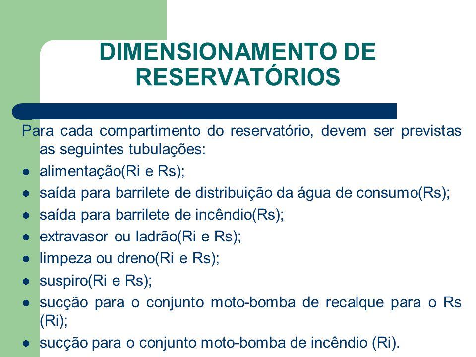 Dimensionamento de Reservatórios