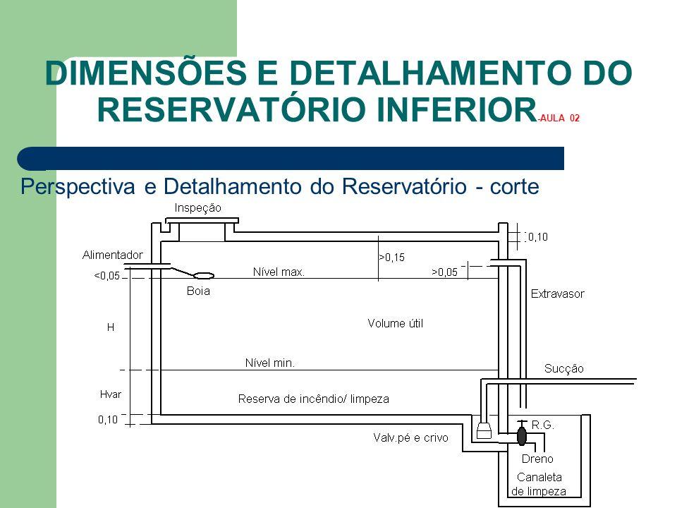 DIMENSÕES E DETALHAMENTO DO RESERVATÓRIO INFERIOR-AULA 02