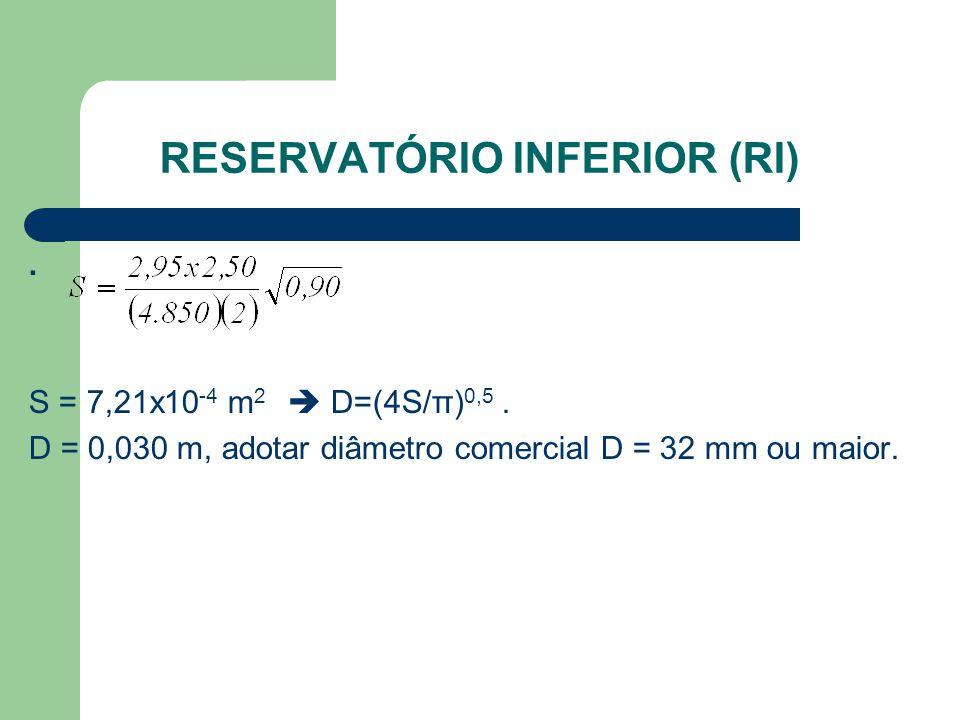 Reservatório inferior (Ri)