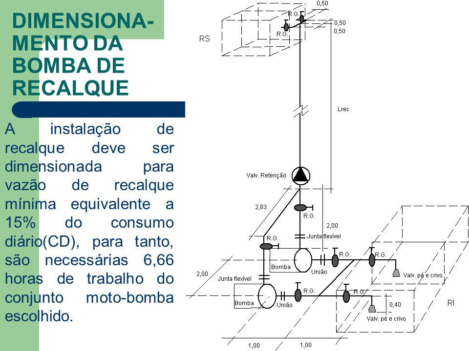 Dimensiona- mento da Bomba de Recalque