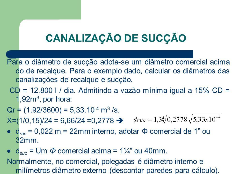 CANALIZAÇÃO DE SUCÇÃO