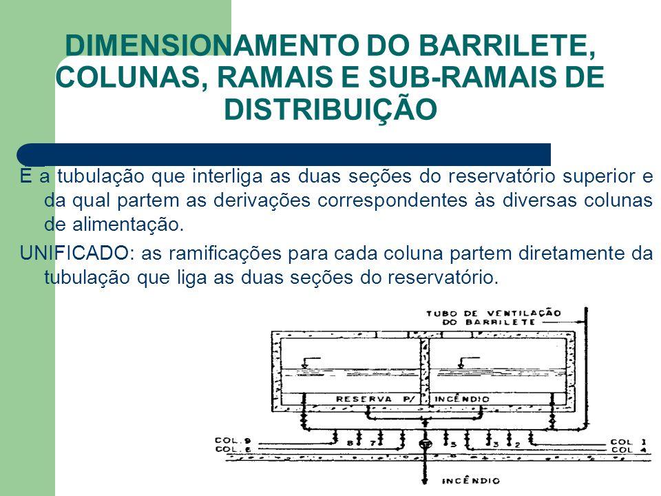 DIMENSIONAMENTO DO BARRILETE, COLUNAS, RAMAIS E SUB-RAMAIS DE DISTRIBUIÇÃO