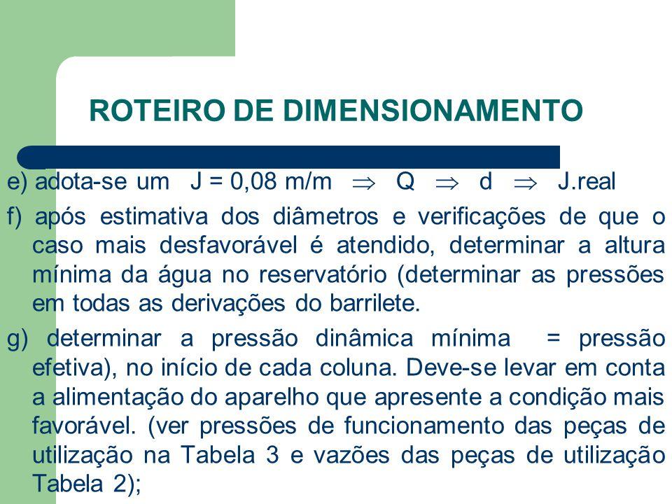 Roteiro de Dimensionamento
