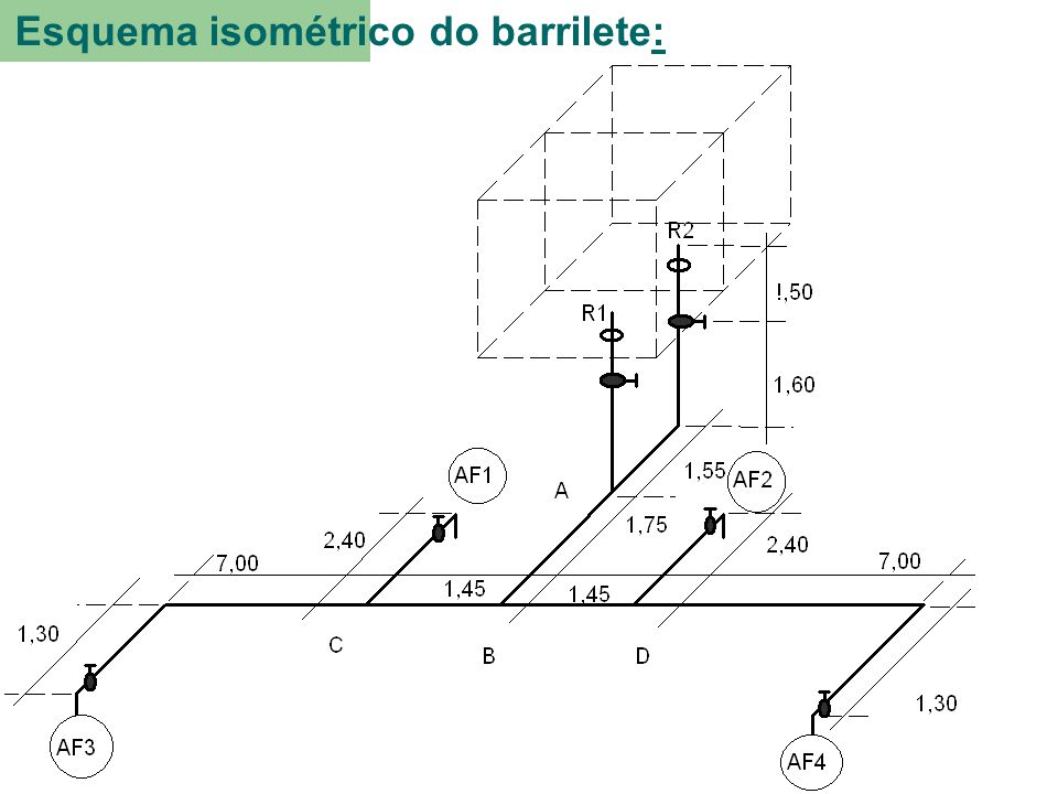 Esquema isométrico do barrilete: