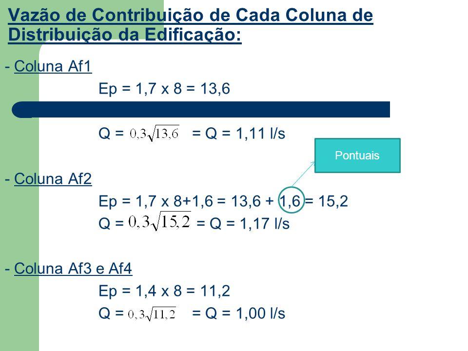 Vazão de Contribuição de Cada Coluna de Distribuição da Edificação: