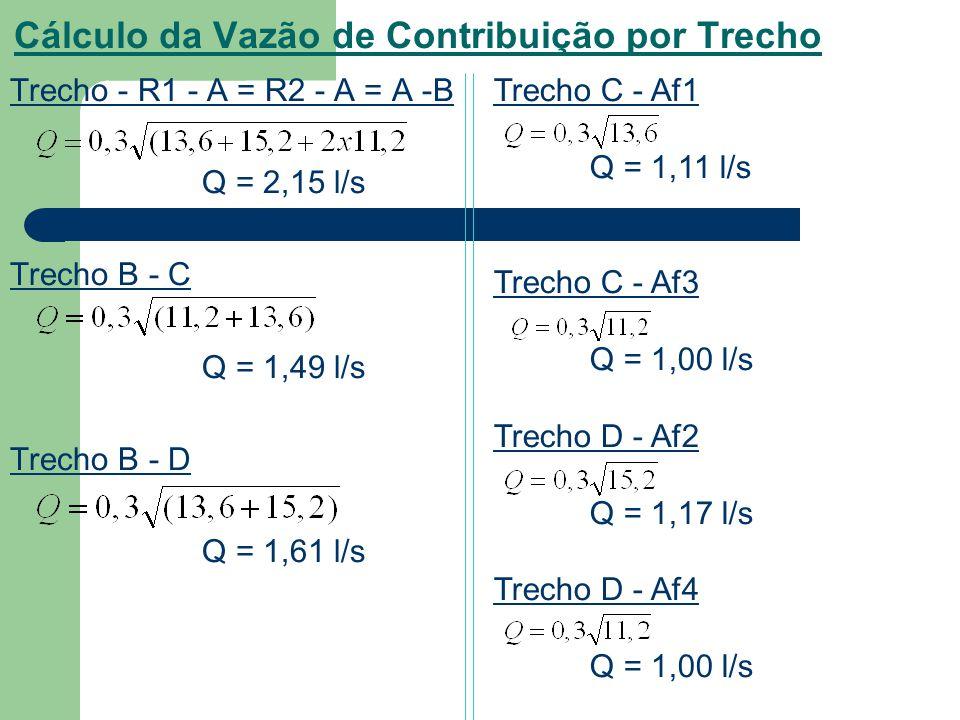 Cálculo da Vazão de Contribuição por Trecho