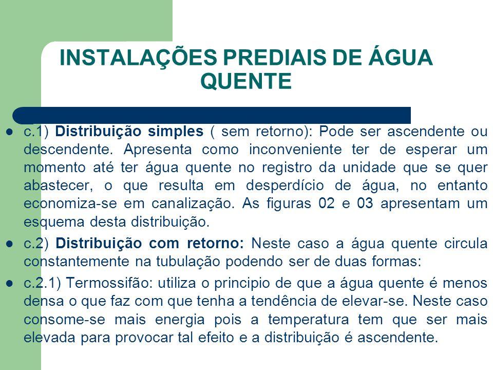 INSTALAÇÕES PREDIAIS DE ÁGUA QUENTE