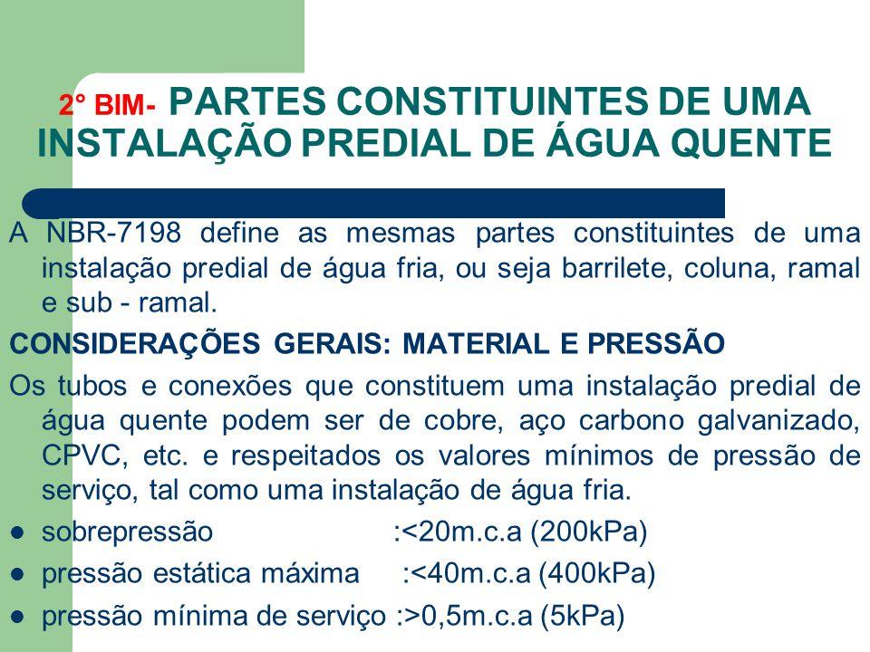 2° BIM- PARTES CONSTITUINTES DE UMA INSTALAÇÃO PREDIAL DE ÁGUA QUENTE