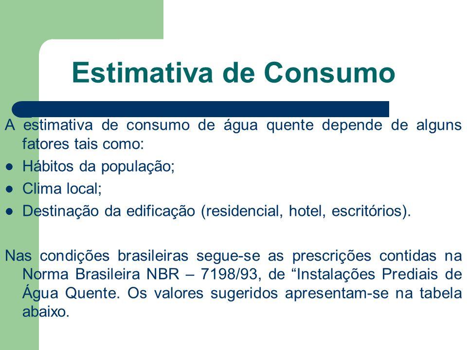 Estimativa de Consumo A estimativa de consumo de água quente depende de alguns fatores tais como: Hábitos da população;