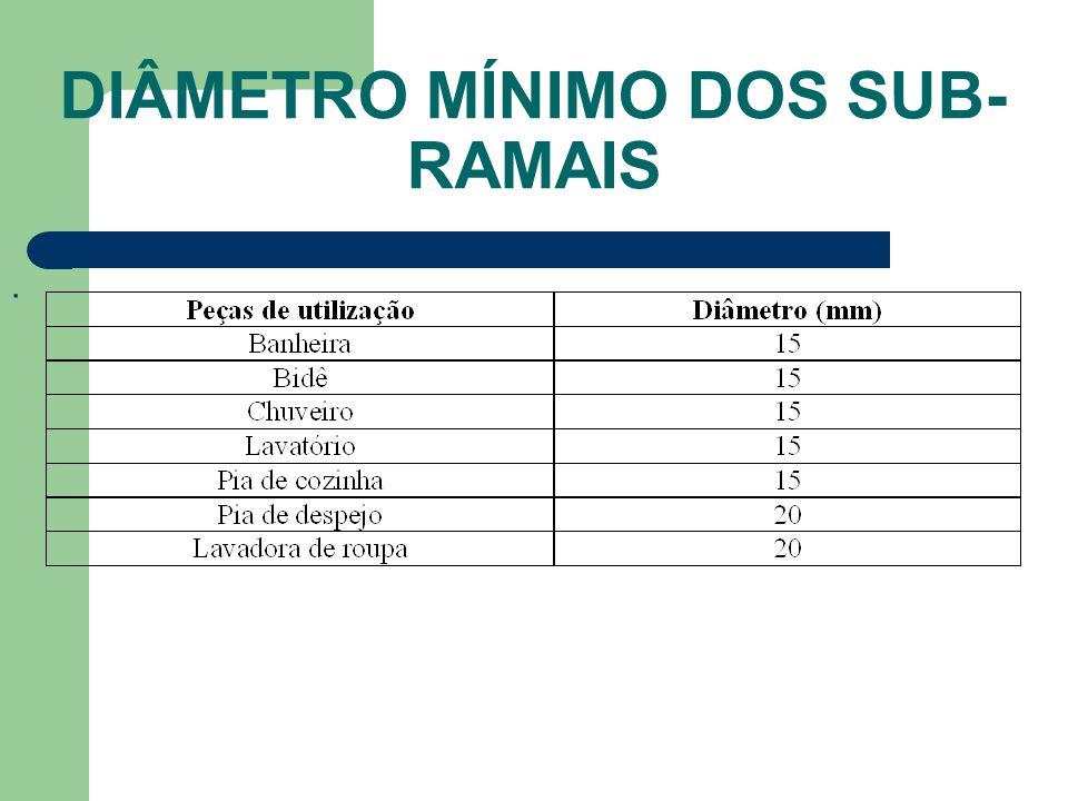 DIÂMETRO MÍNIMO DOS SUB-RAMAIS
