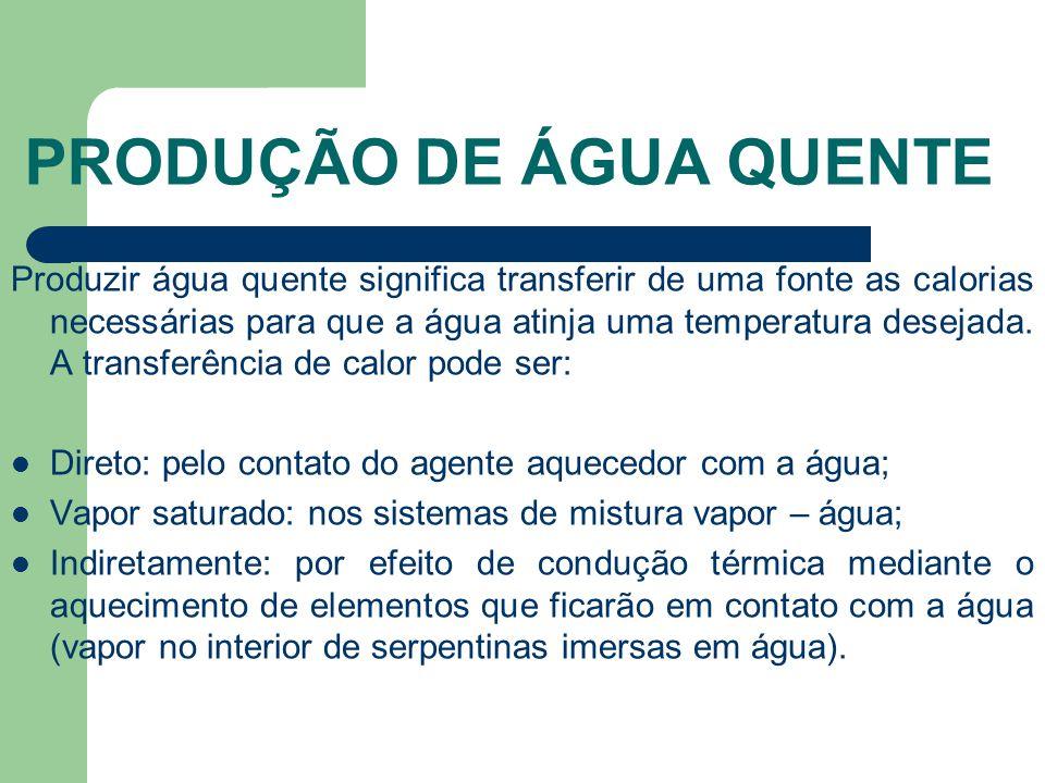 PRODUÇÃO DE ÁGUA QUENTE
