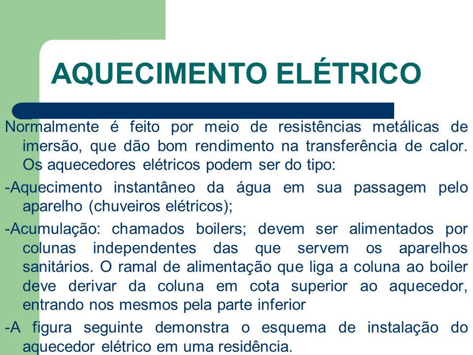 Aquecimento Elétrico