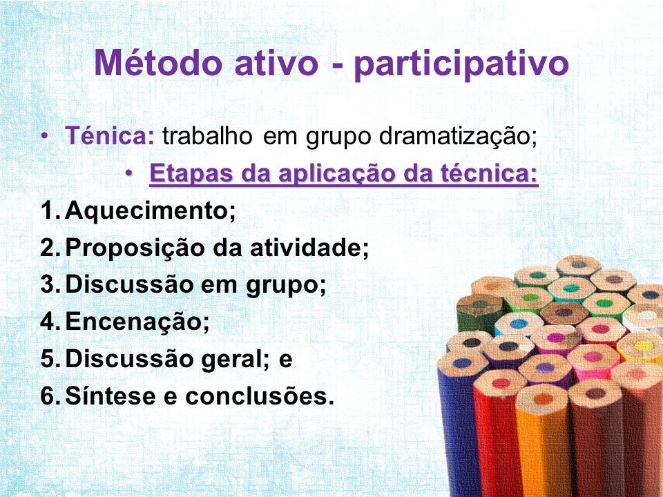 Método ativo - participativo