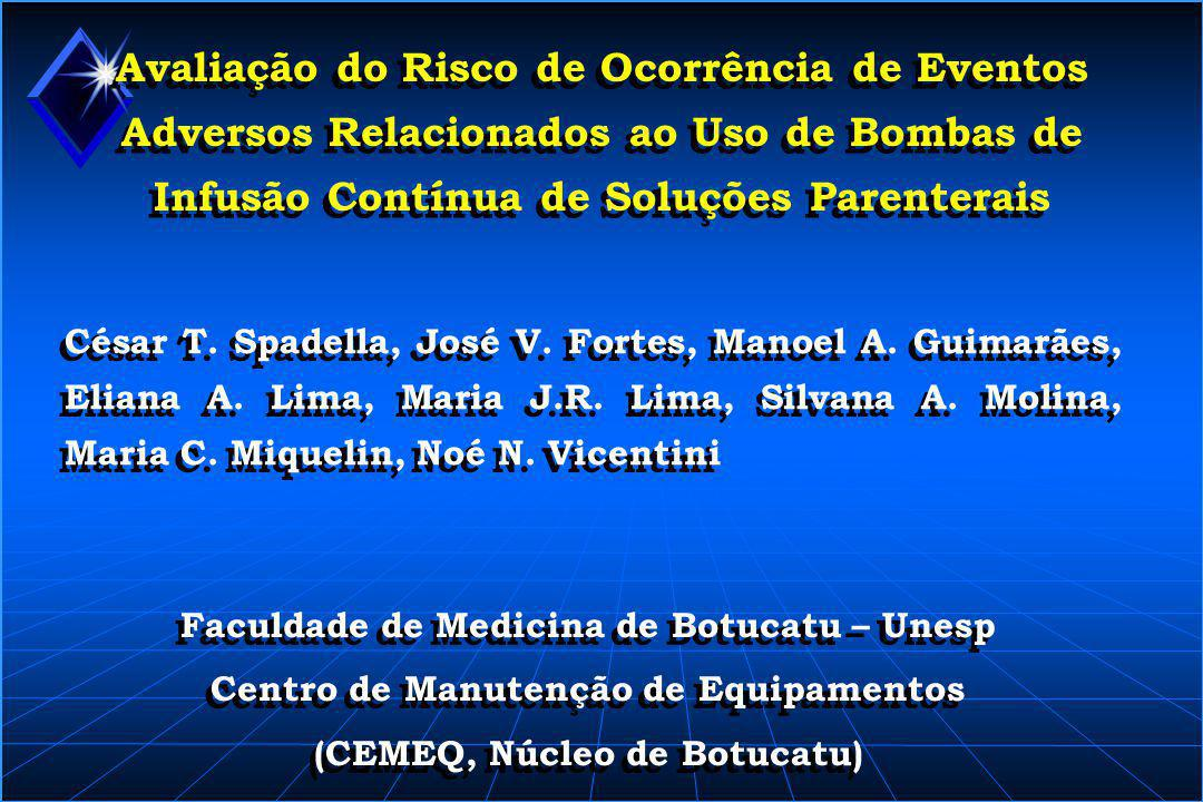 Avaliação do Risco de Ocorrência de Eventos Adversos Relacionados ao Uso de Bombas de Infusão Contínua de Soluções Parenterais