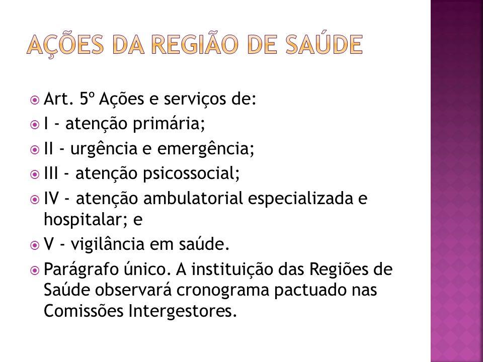 AÇÕES DA REGIÃO DE SAÚDE