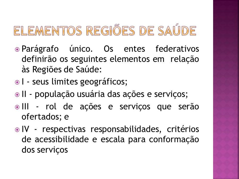ELEMENTOS REGIÕES DE SAÚDE