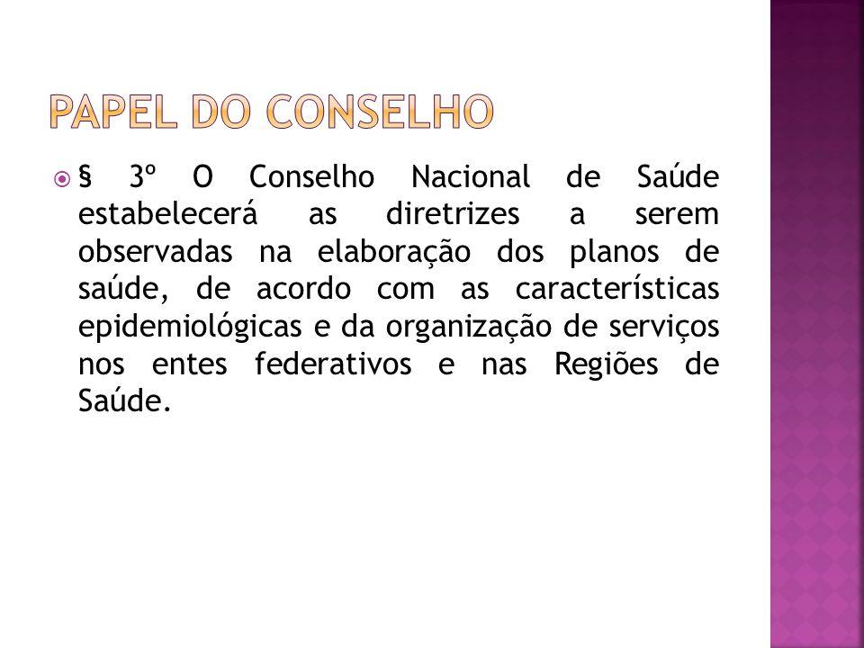PAPEL DO CONSELHO