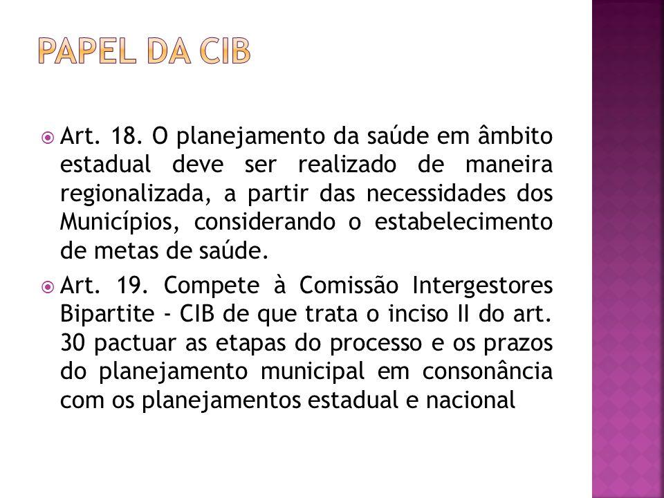 PAPEL DA CIB