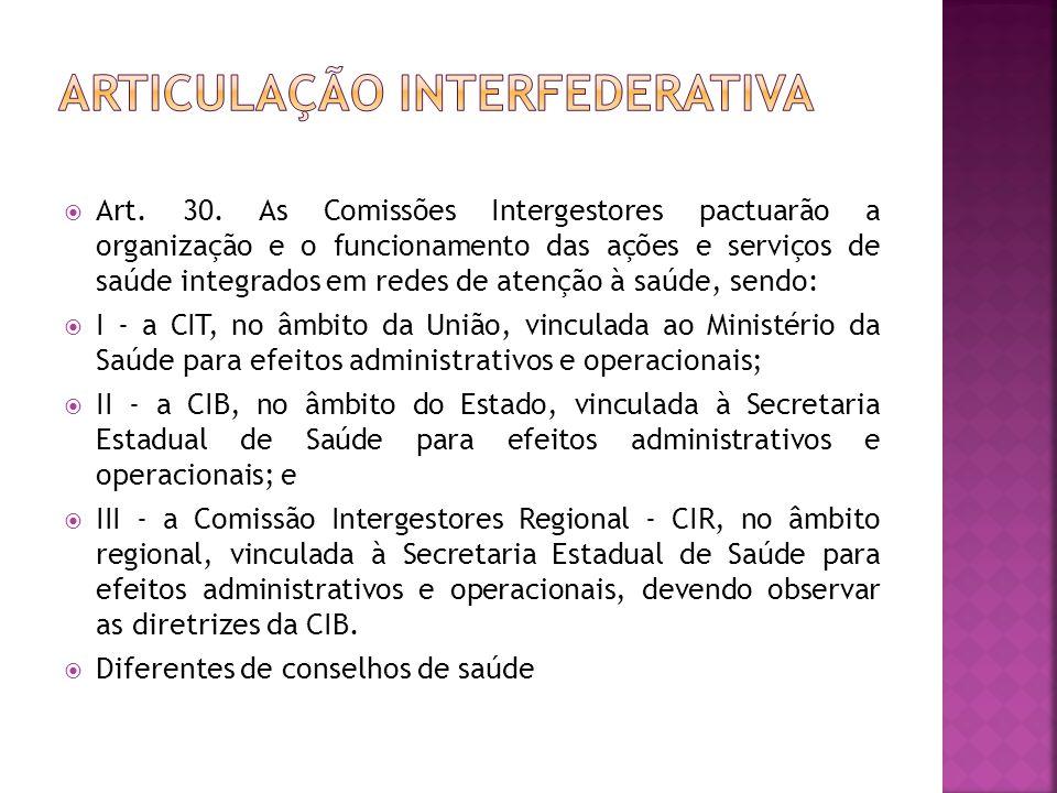 Articulação interfederativa