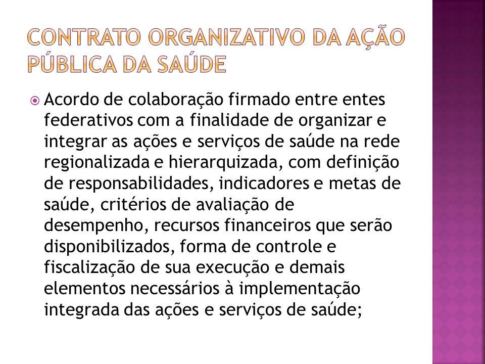 Contrato Organizativo da Ação Pública da Saúde