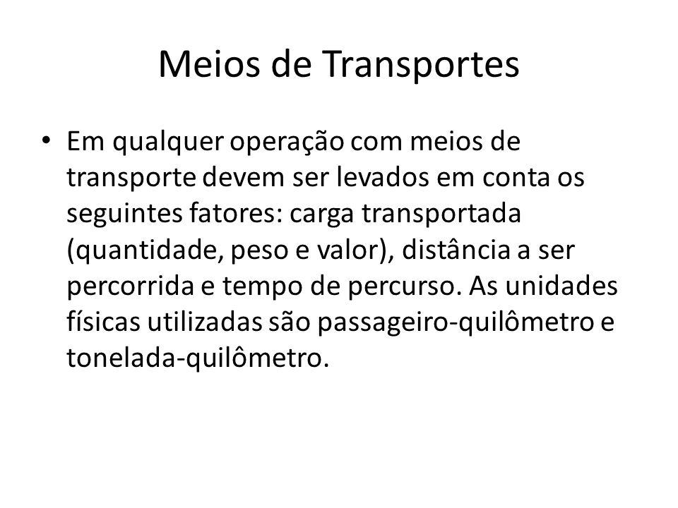 Meios de Transportes