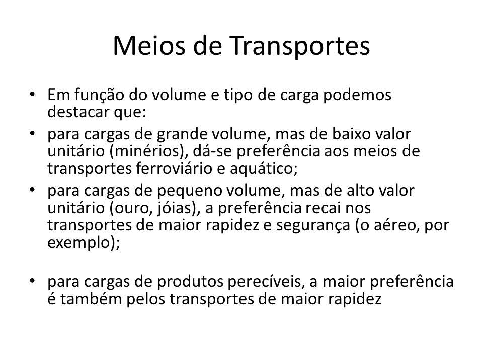 Meios de Transportes Em função do volume e tipo de carga podemos destacar que: