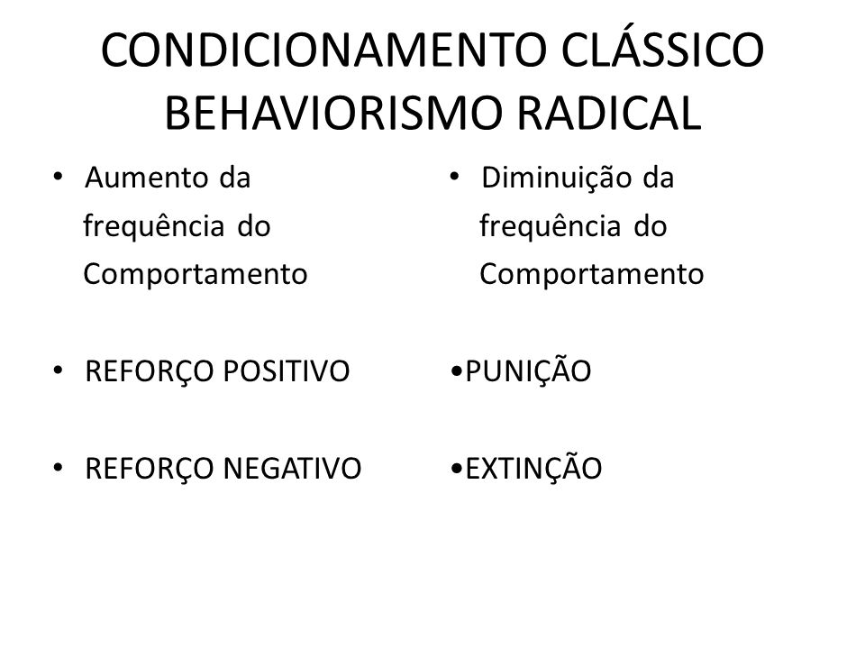 CONDICIONAMENTO CLÁSSICO BEHAVIORISMO RADICAL