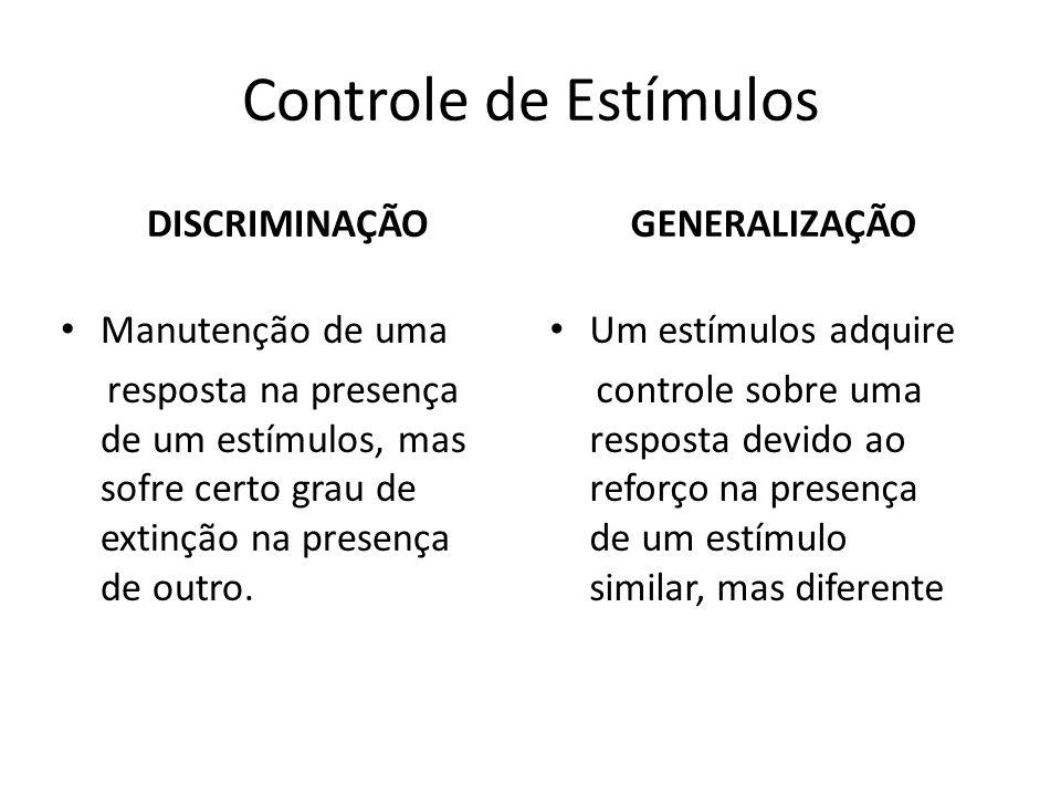 Controle de Estímulos DISCRIMINAÇÃO GENERALIZAÇÃO Manutenção de uma