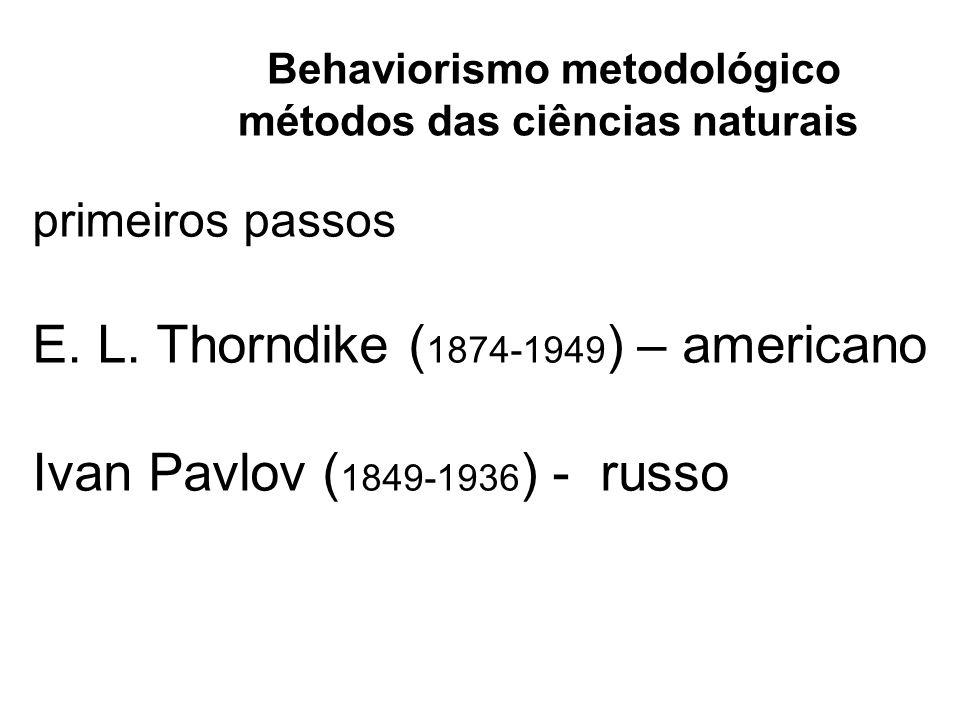 Behaviorismo metodológico métodos das ciências naturais
