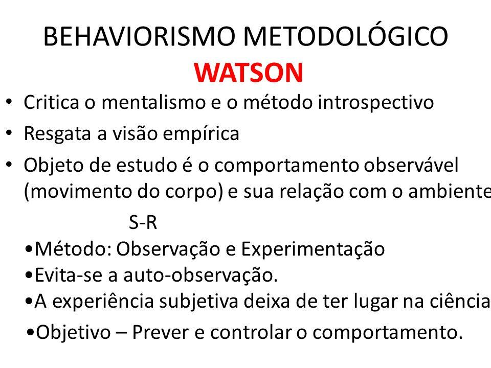 BEHAVIORISMO METODOLÓGICO WATSON