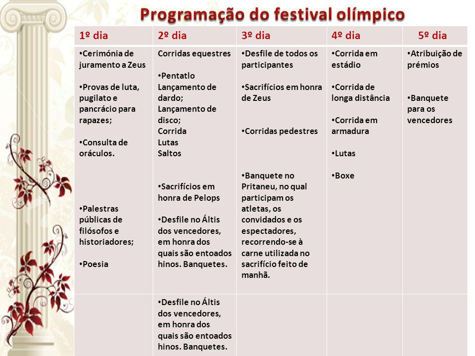 Programação do festival olímpico