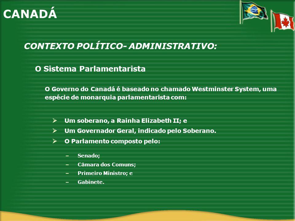 CANADÁ CONTEXTO POLÍTICO- ADMINISTRATIVO: O Sistema Parlamentarista