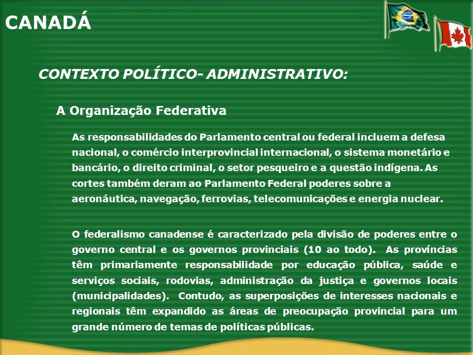 CANADÁ CONTEXTO POLÍTICO- ADMINISTRATIVO: A Organização Federativa