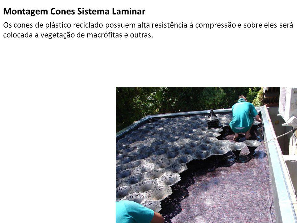 Montagem Cones Sistema Laminar