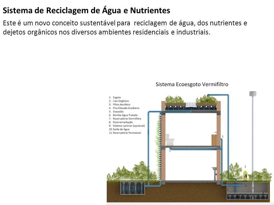 Sistema de Reciclagem de Água e Nutrientes