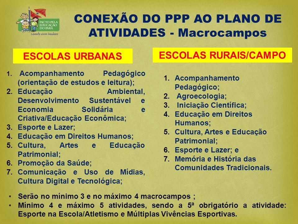 CONEXÃO DO PPP AO PLANO DE ATIVIDADES - Macrocampos