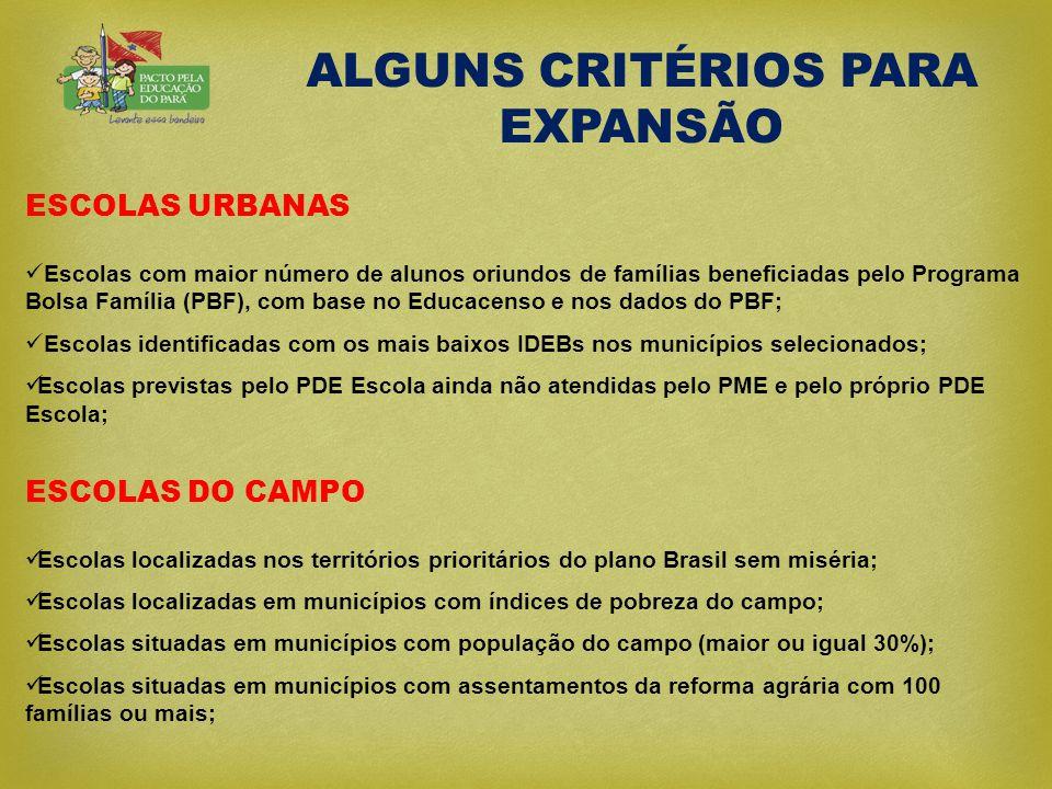 ALGUNS CRITÉRIOS PARA EXPANSÃO