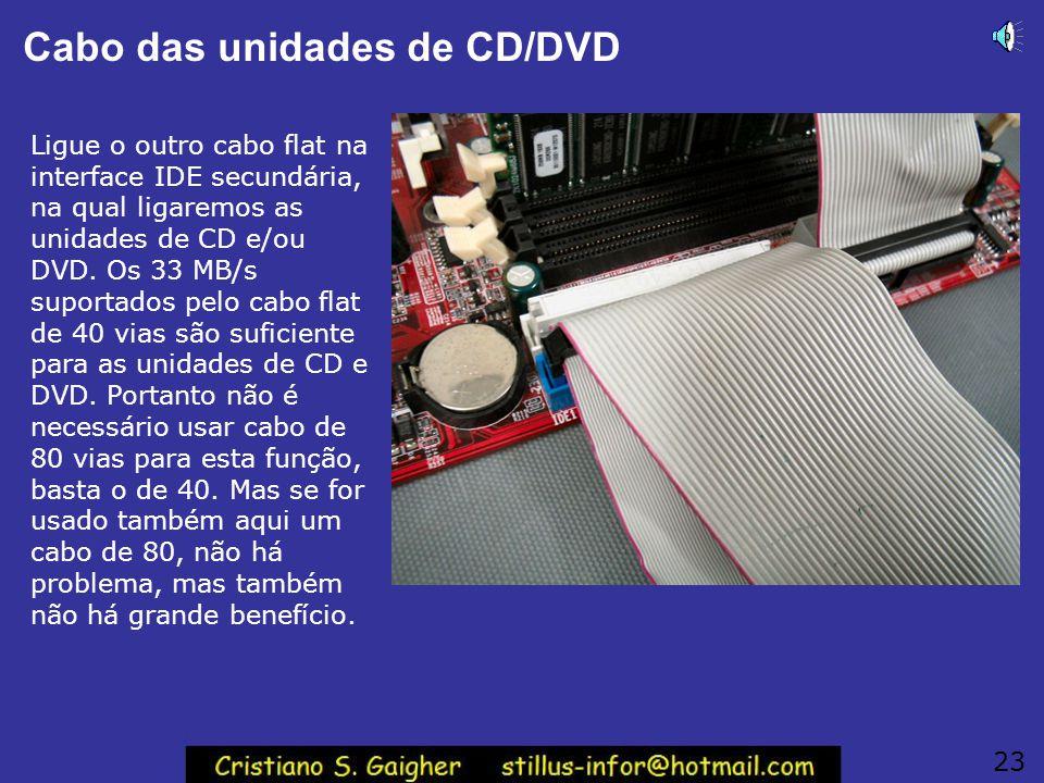 Cabo das unidades de CD/DVD