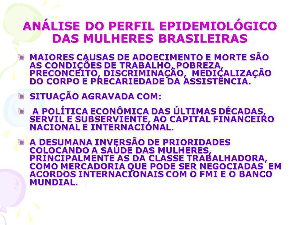 ANÁLISE DO PERFIL EPIDEMIOLÓGICO DAS MULHERES BRASILEIRAS