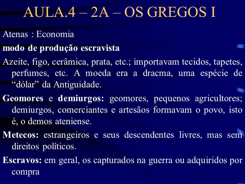 AULA.4 – 2A – OS GREGOS I Atenas : Economia
