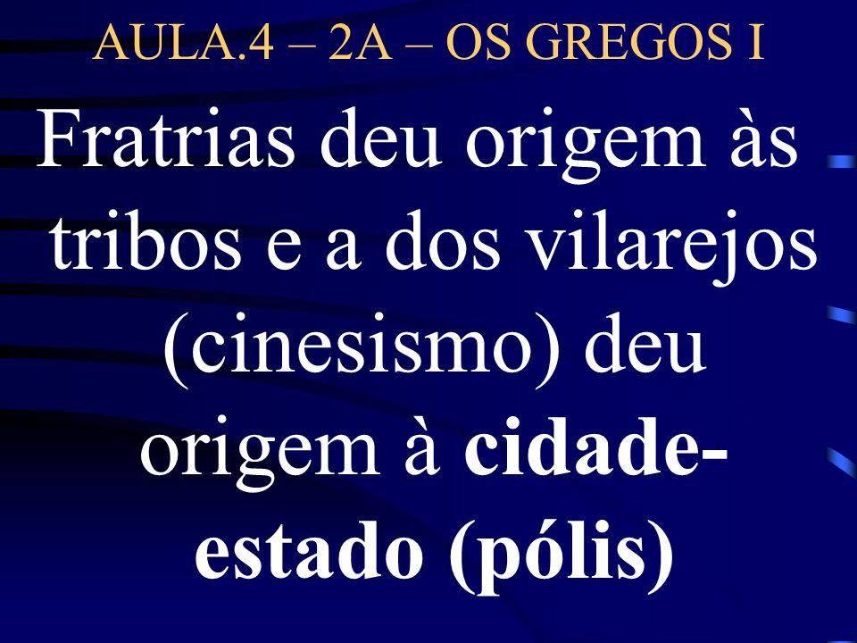 AULA.4 – 2A – OS GREGOS I Fratrias deu origem às tribos e a dos vilarejos (cinesismo) deu origem à cidade-estado (pólis)