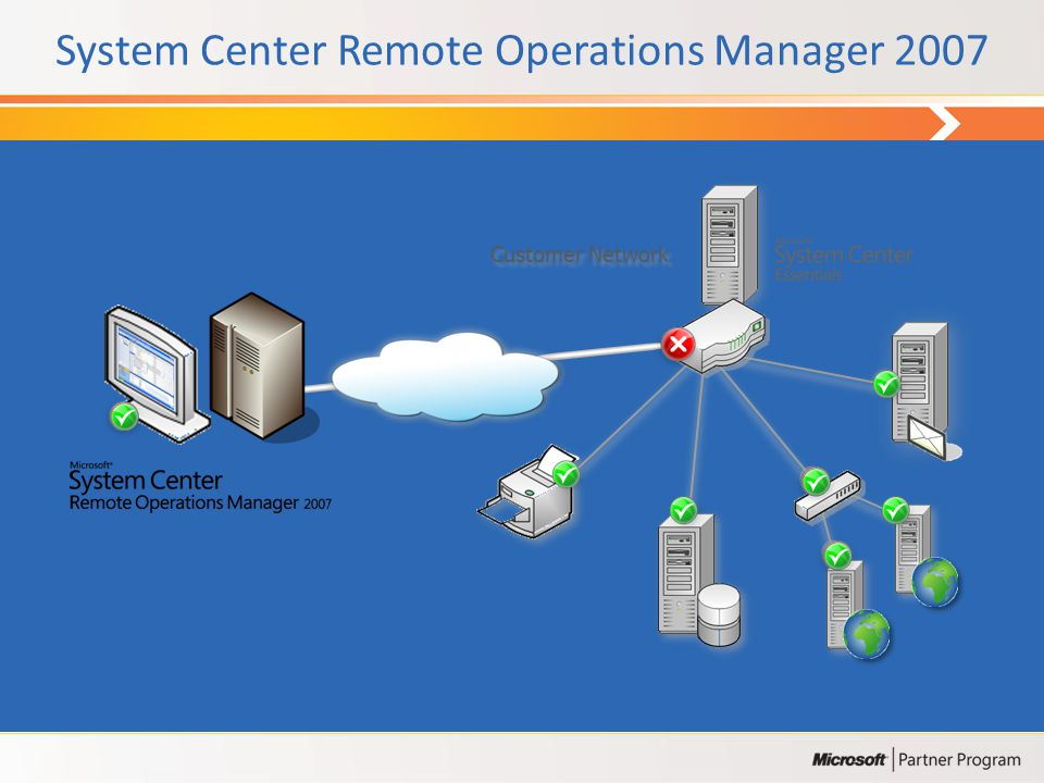 System Center Remote Operations Manager 2007